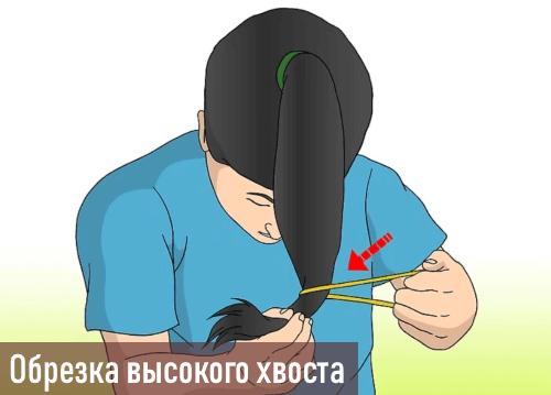 стрижка волос дома